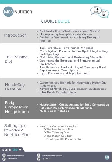 Team Sports Nutrition Workshop Course Guide