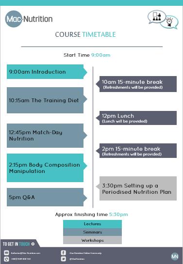 Team Sports Nutrition Workshop Timetable
