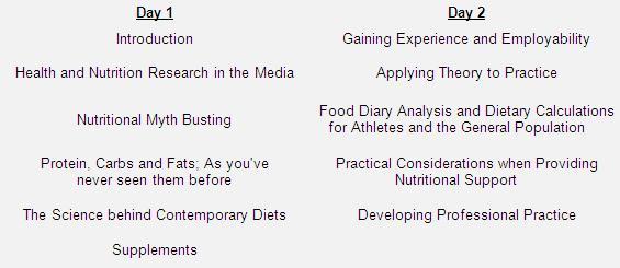 Nutrition Seminar Timetable