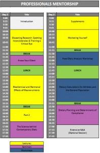 Nutrition course content overview