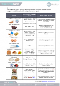 High Protein Snack List